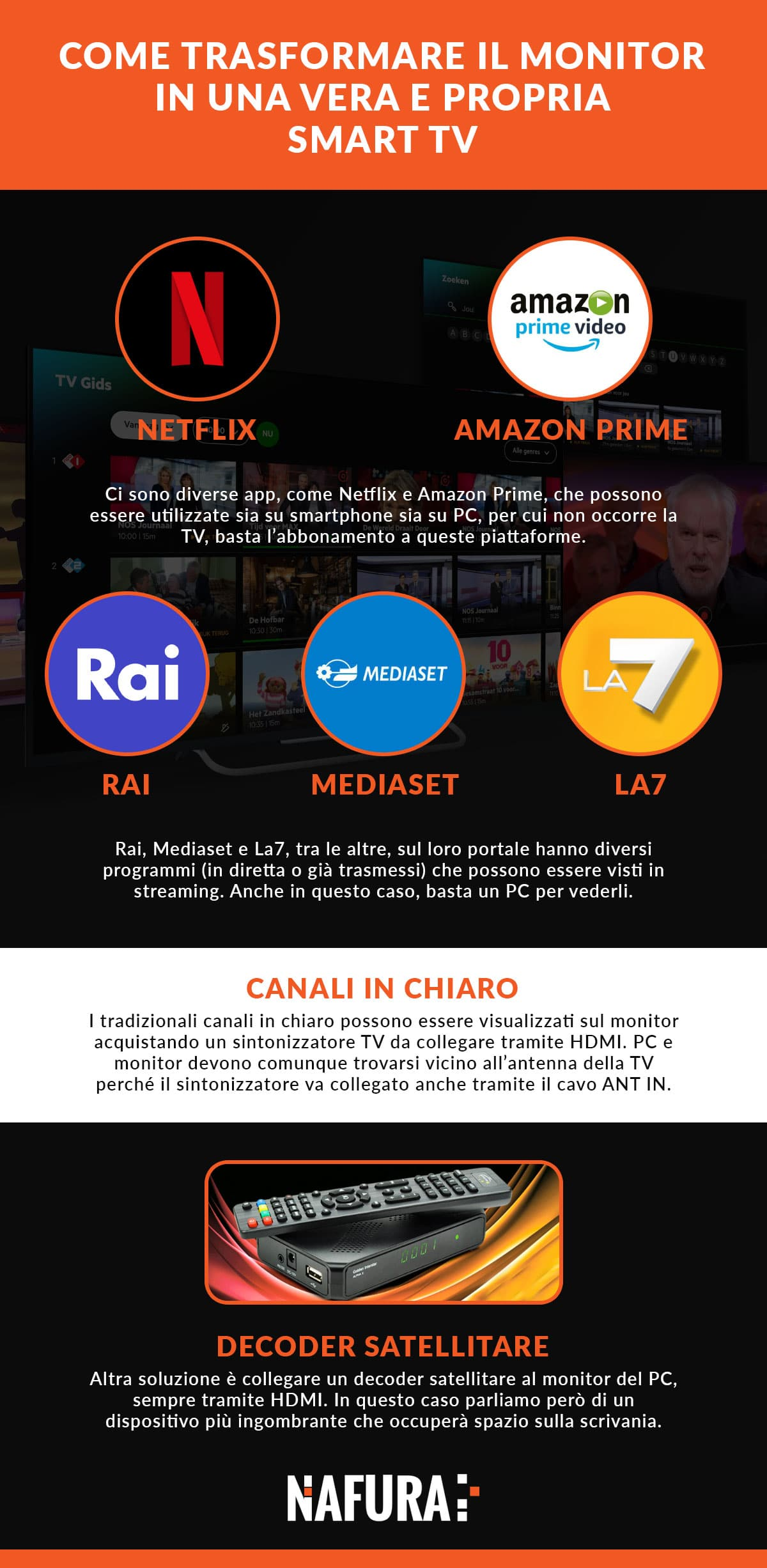 netflix, amazon prime, decoder satellitare